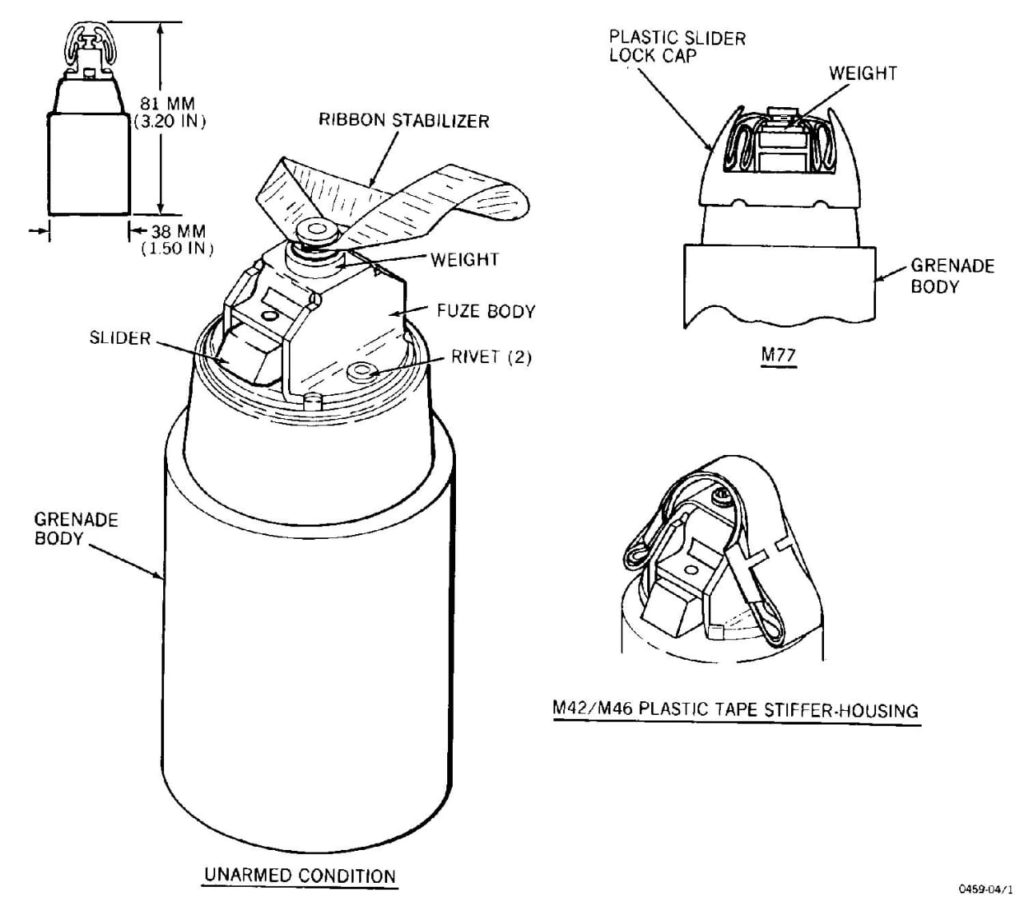 Schematics of M42 Submunition