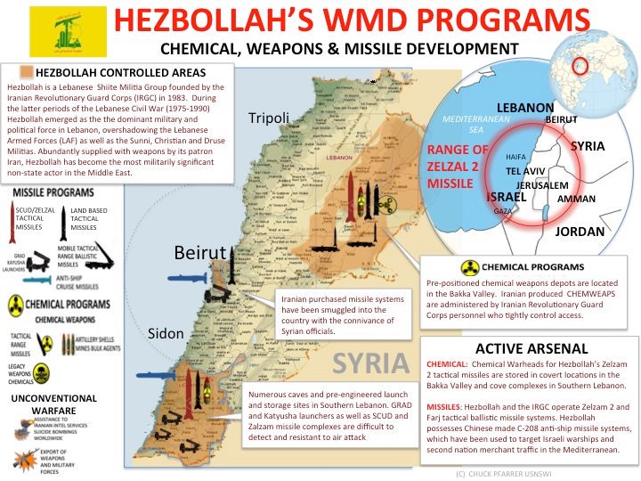 Hezbollah's WMD Program reason for Israel Lebanon Conflict